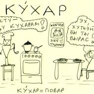 0151 kukhar