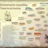 Шляхетскія-сядзібы_плакат-і-стэнд_23