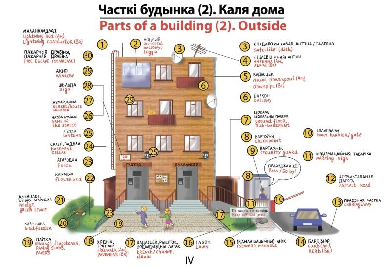 """слоўнік у малюнках """"Наш дом / Our Home"""""""