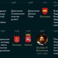 fragment_plakata_gistoryya_belarusi2