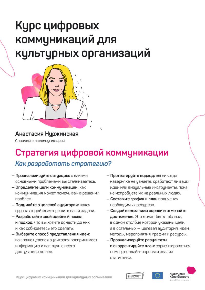 Photo_poster_communication